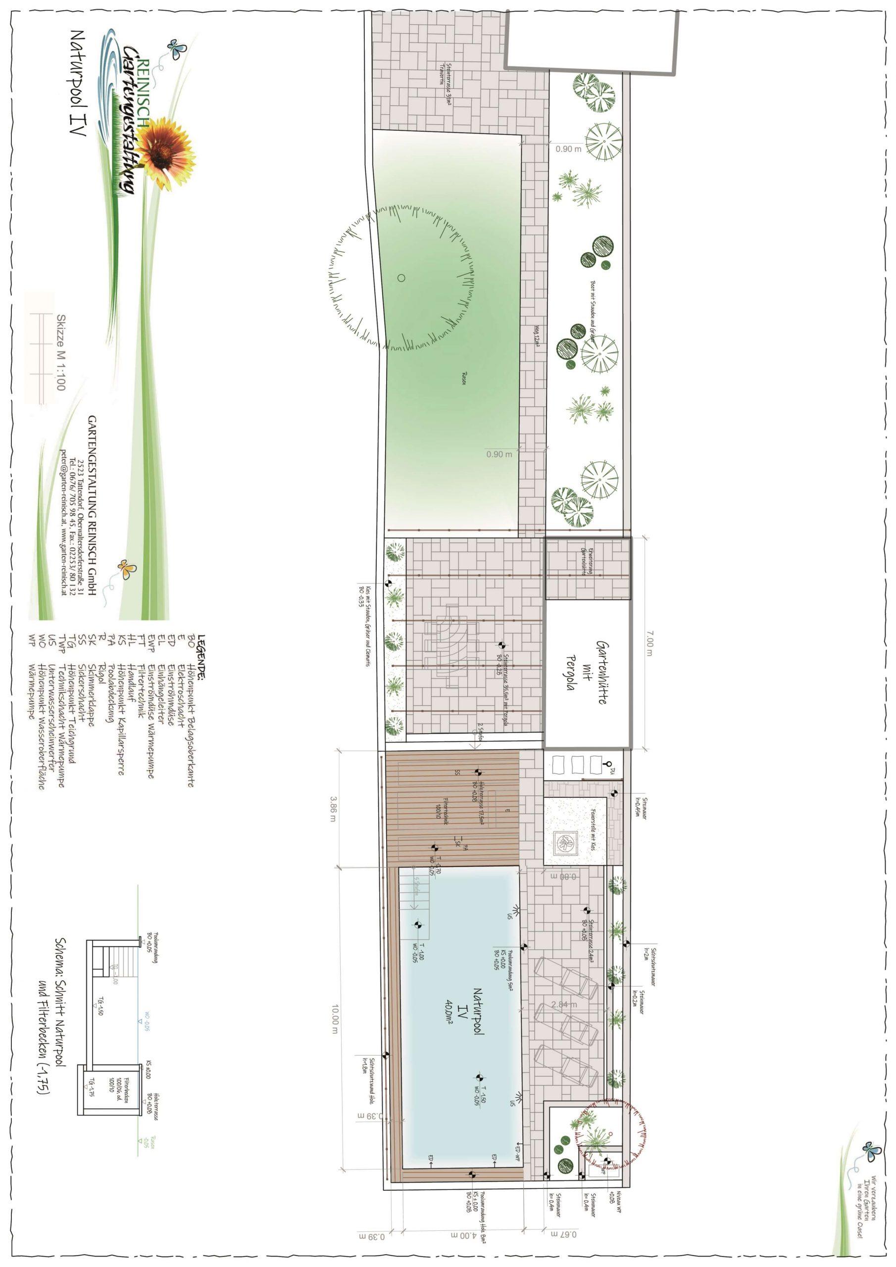 Naturpool und Gartenneugestaltung in Gumpoldskirchen